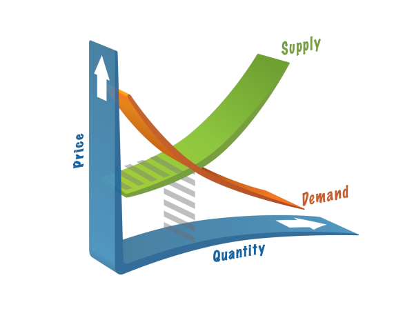 laws of supply and demand and To model supply and demand using system dynamics  economics textbooks  show the dependence of supply and demand on price, but do not.