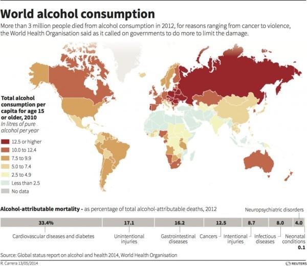 alcohol-1024x889